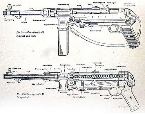 diagrama mp40
